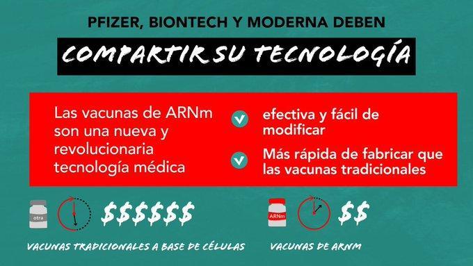 Las farmacéuticas BioNTech, Pfizer y Moderna deben compartir su tecnología ARNm.