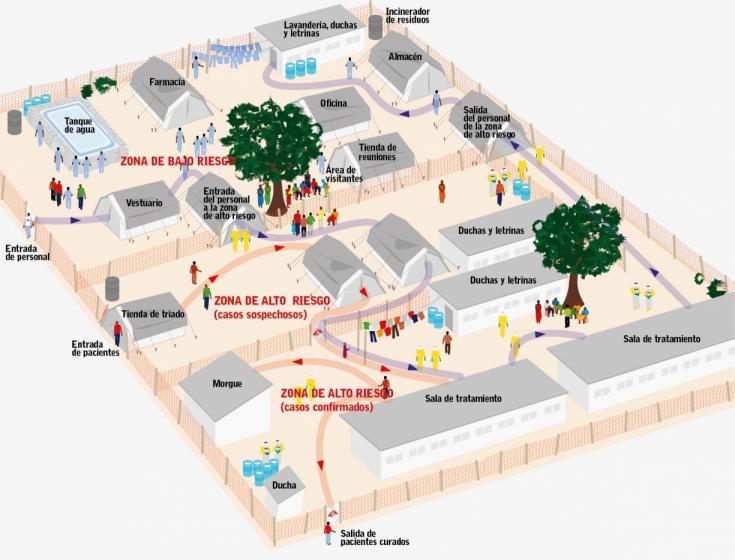 Cómo funciona un centro de tratamiento de Ébola.