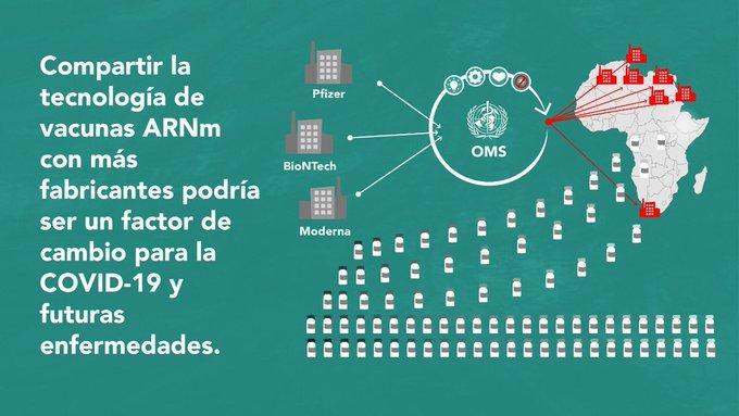 Al compartir su tecnología ARNm ahora, BioNTech, Pfizer y Moderna podrían cambiar el curso de la pandemia COVID-19 y futuras enfermedades.