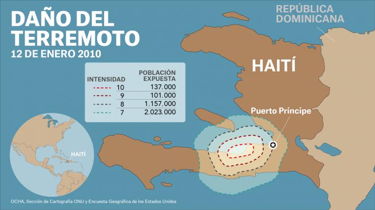 Infografía: los daños del terremoto de Haití (10 de enero 2010)